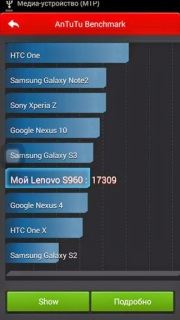 Update Lenovo S960 with Android 4.4.2 Latest Version ROW_S211